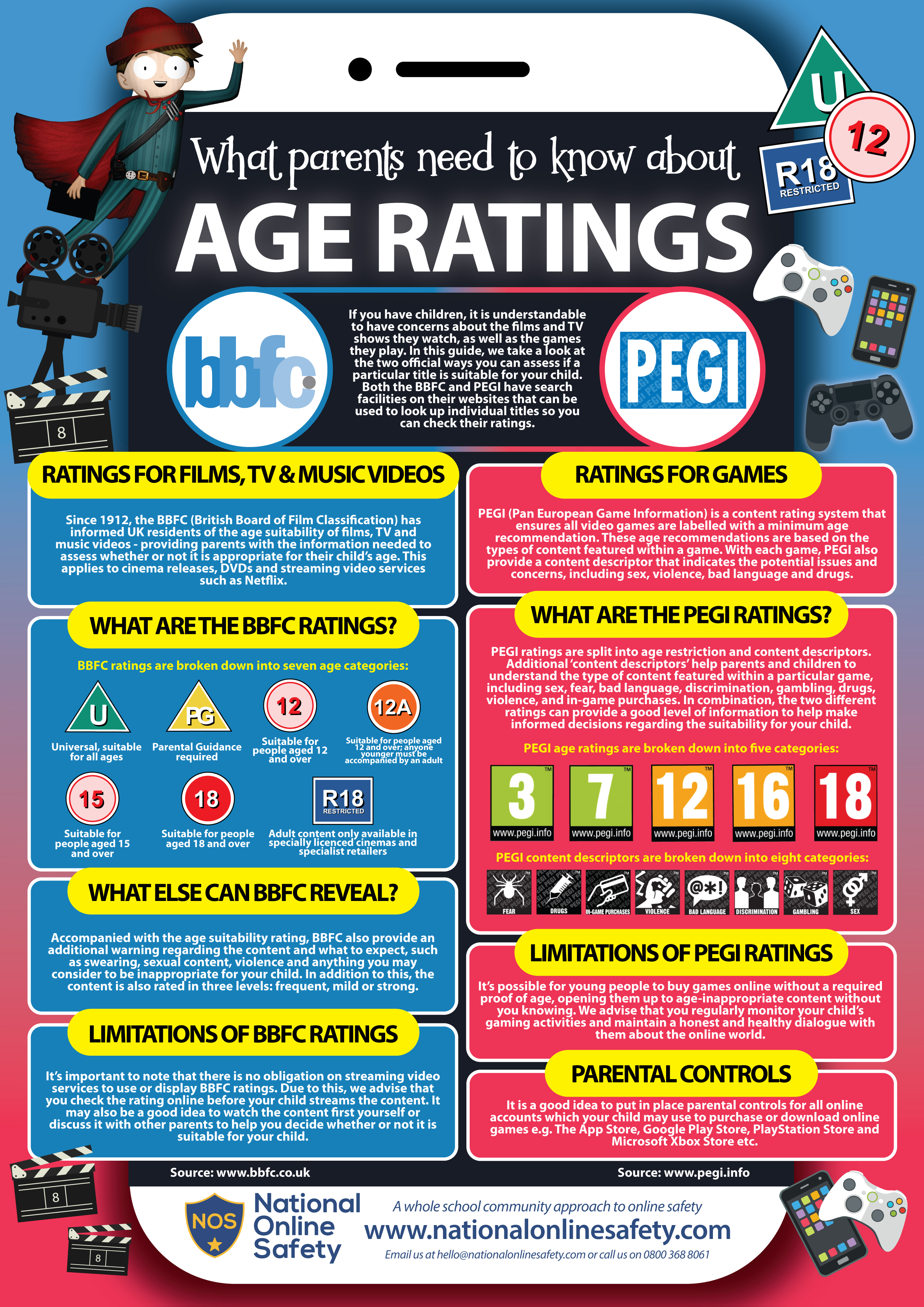 Age Ratings January 2019